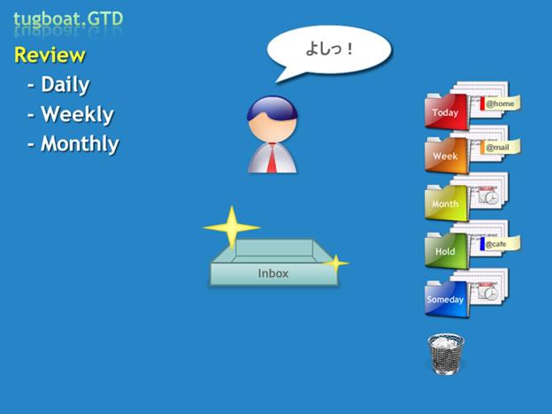 gtd workflow map pdf free download